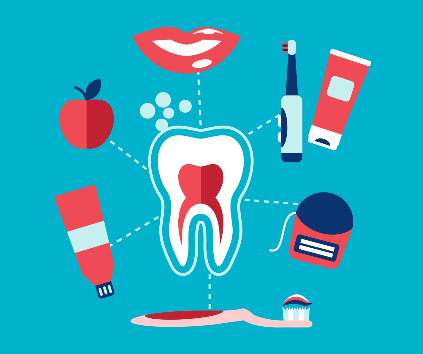 Dentální hygiena