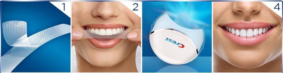 Svépomocné bělení zubů