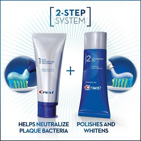 Bělicí gel na zuby a zubní pasta Crest GUM DETOXIFY