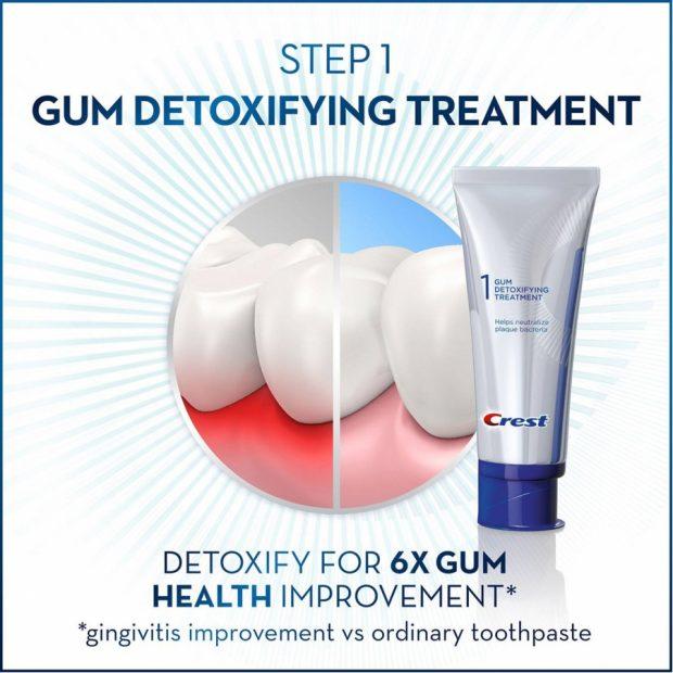 Bělicí gel na zuby Crest DETOXIFY