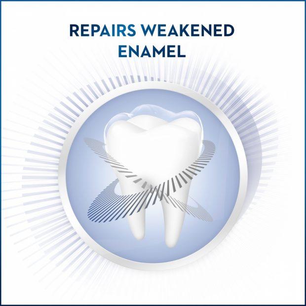 Zubní pasta GUM & ENAMEL REPAIR