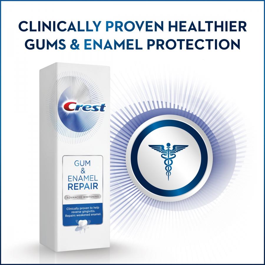 Zubní pasta proti zánětu dásní Crest GUM & ENAMEL REPAIR
